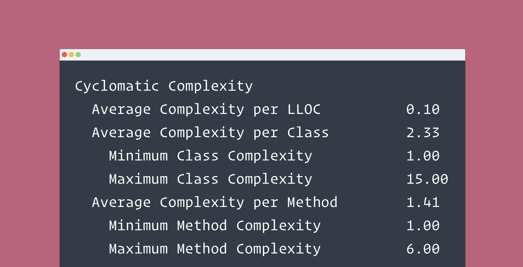 CyclomaticComplexity.png