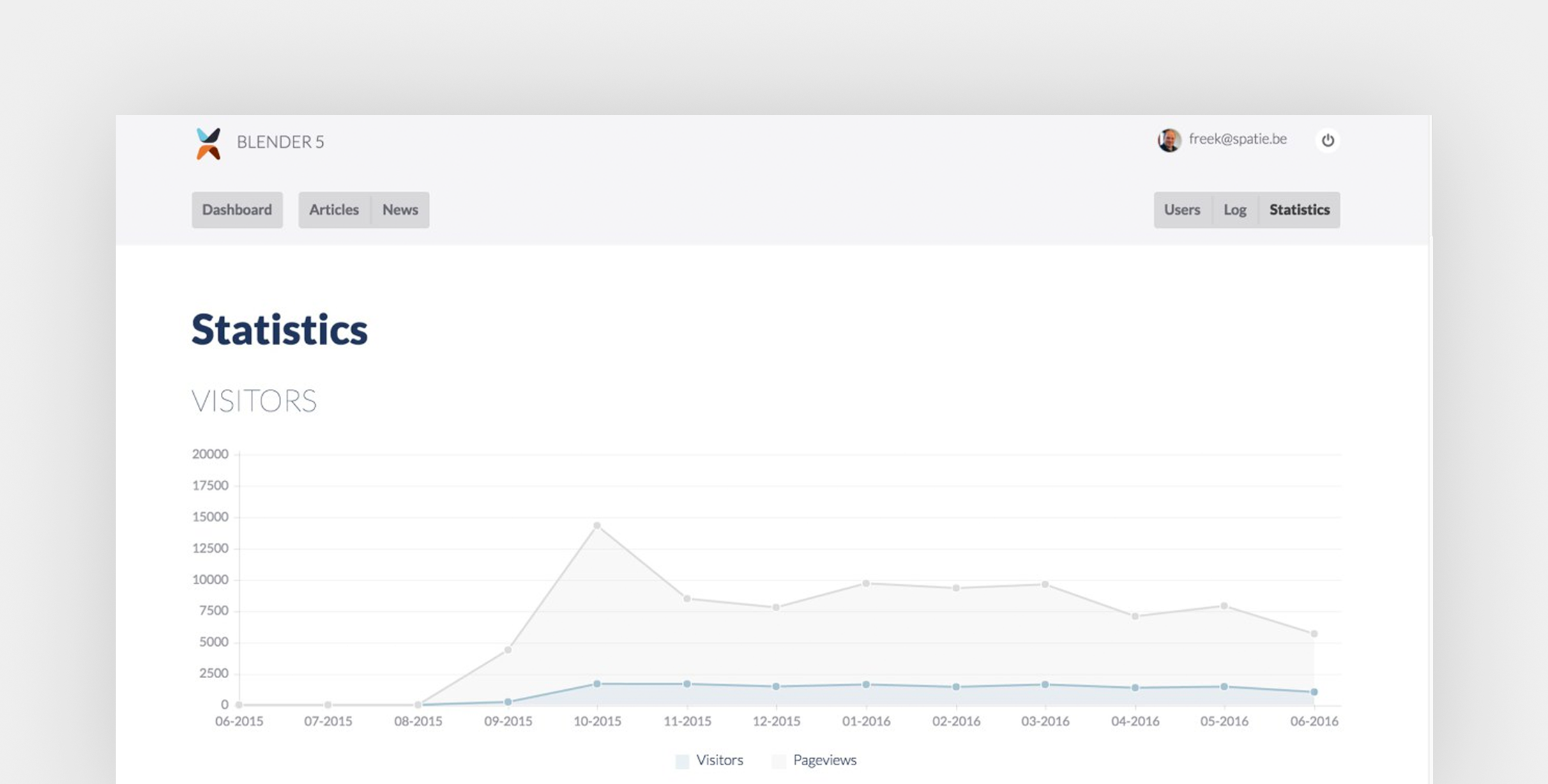 laravel-analytics.png